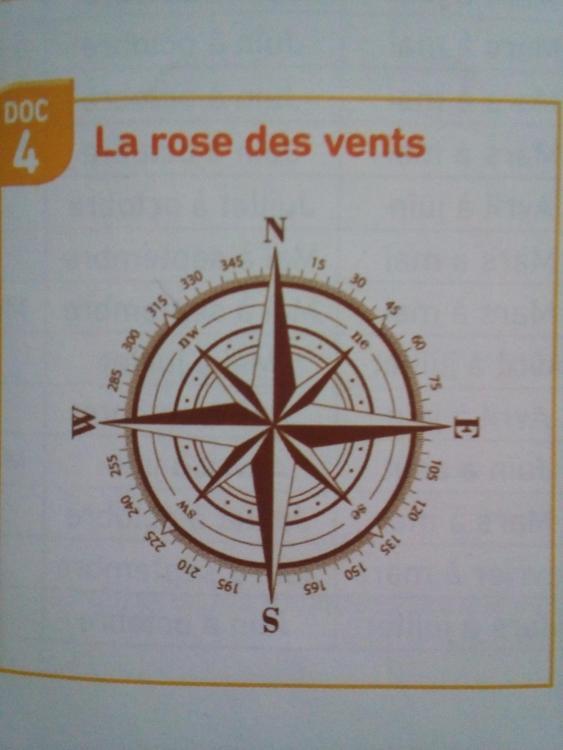 rose des vents.jpg